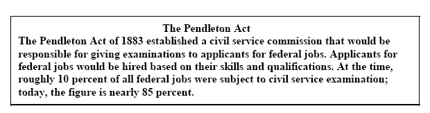 Why was the Pendleton Act passed?